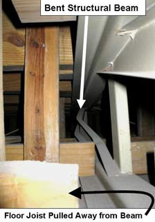bent beam in B-63