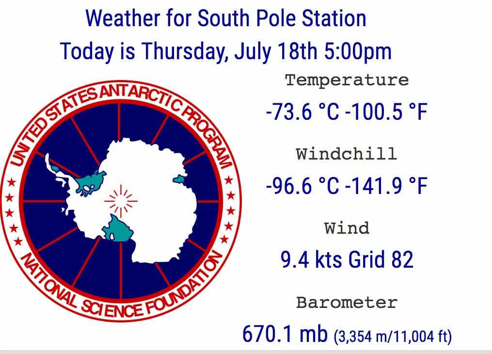 South Pole--News