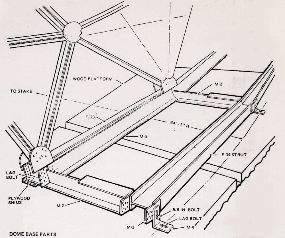 Wood Geodesic Dome Plans: Building The Dome